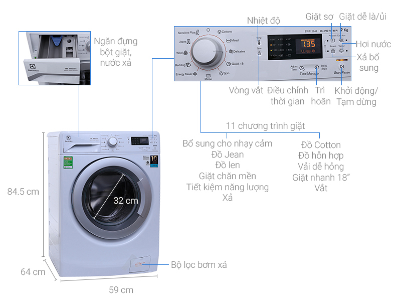 Sửa máy giặt Bình Dương nhanh chóng tại nhà
