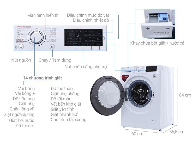 Sửa máy giặt tận tâm