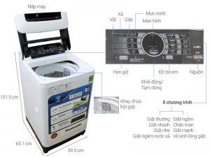 Cần sửa máy giặt gọi ngay Hoàng Long